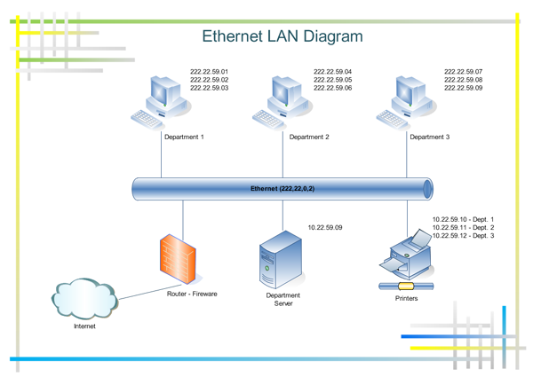 how to connect two ubuntu server with ethernet cable